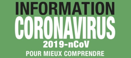 Coronavirus 2019, comprendre.